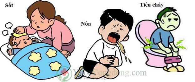 Phòng ngừa tiêu chảy ở trẻ em